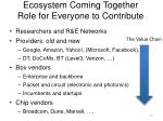 ecosystem coming together role for everyone to contribute