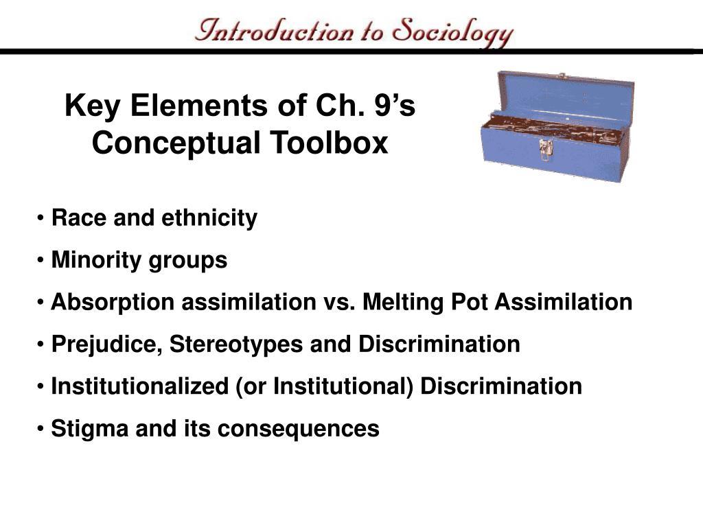 Key Elements of Ch. 9's Conceptual Toolbox