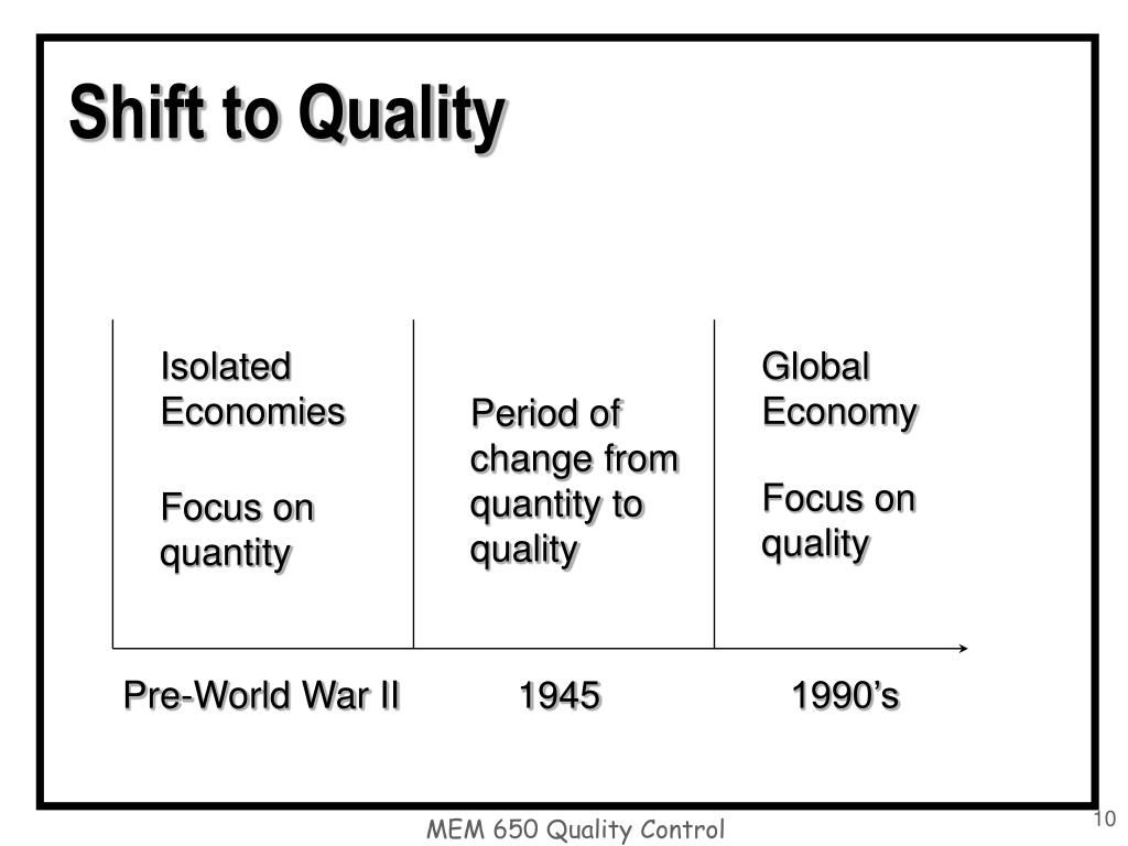 Shift to Quality