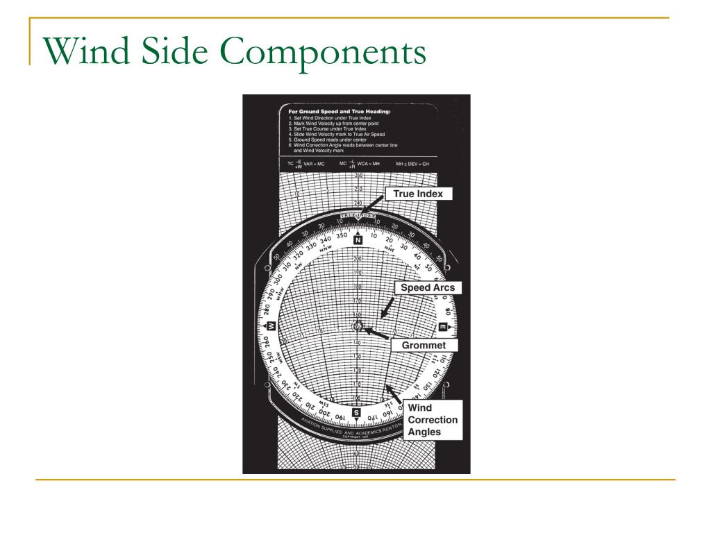Wind Side Components