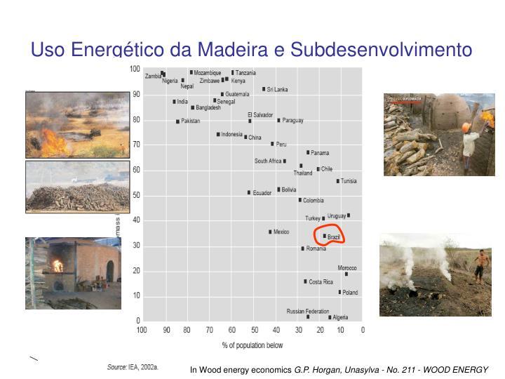 Uso energ tico da madeira e subdesenvolvimento