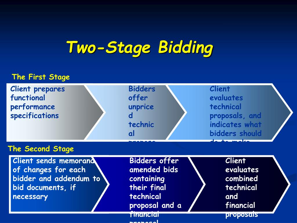 Two-Stage Bidding
