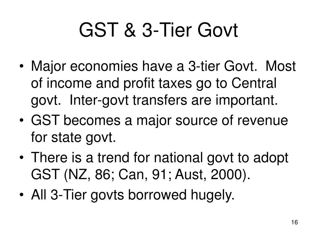 GST & 3-Tier Govt