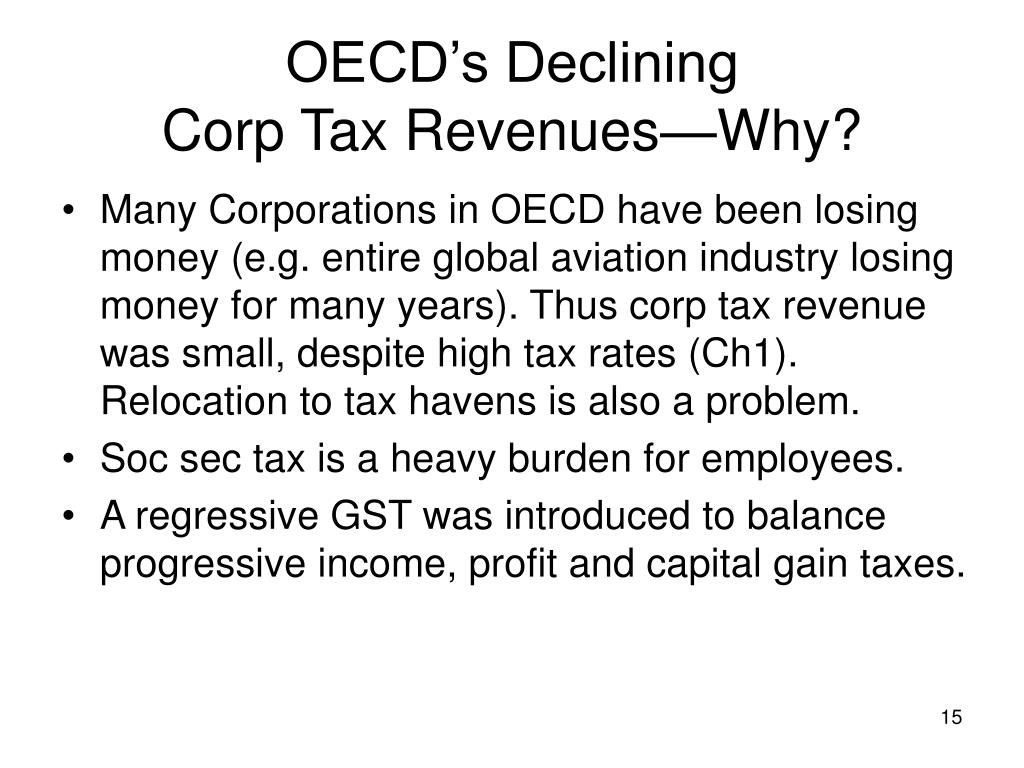 OECD's Declining