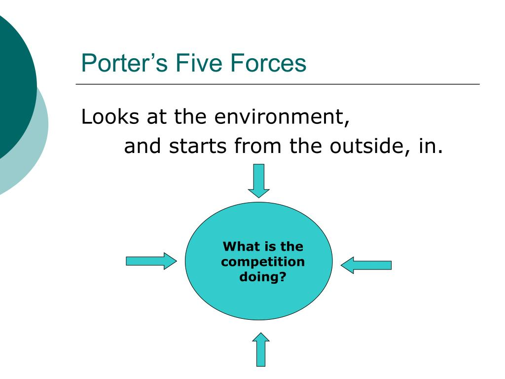 porter s five forces video game industry Free porter five forces industry analysis using porter´s five forces model electronic arts - there are many people play video game.
