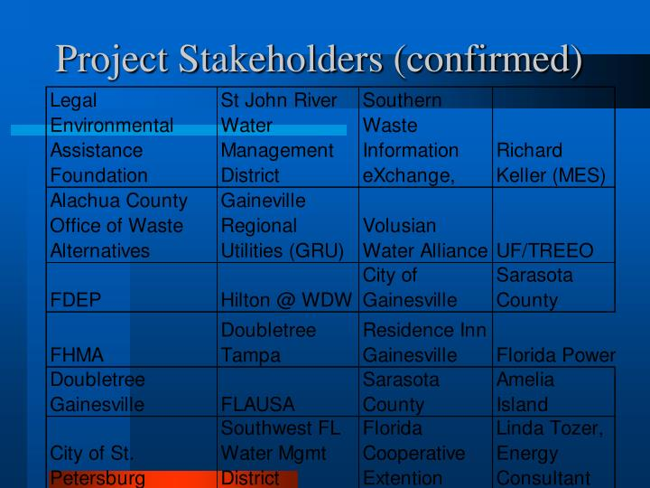 Project stakeholders confirmed
