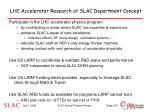 lhc accelerator research at slac department concept