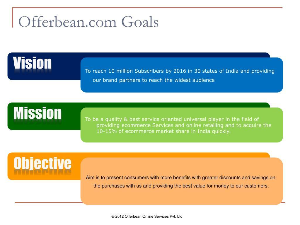 Offerbean.com Goals