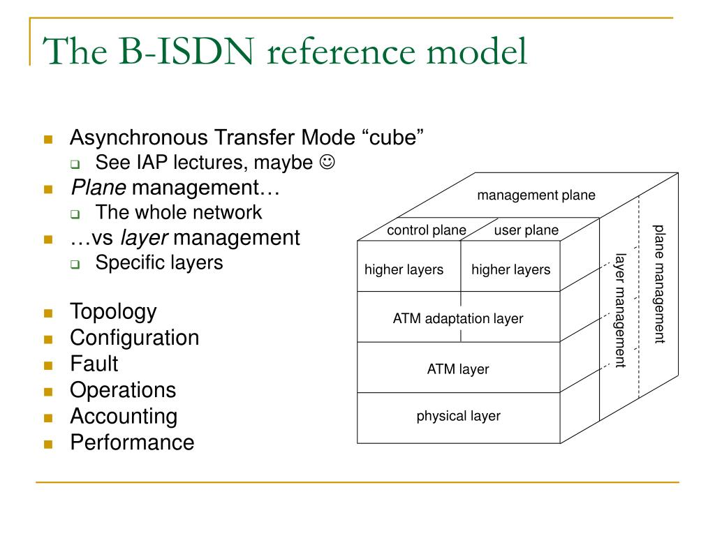 The B-ISDN reference model