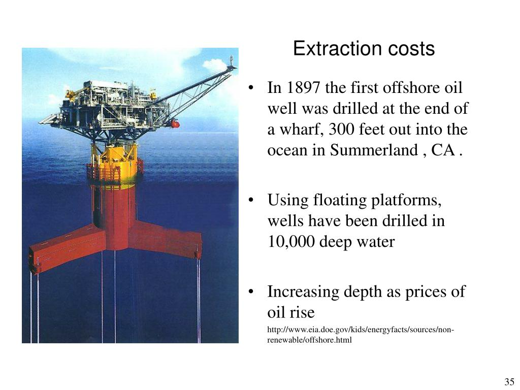 Extraction costs
