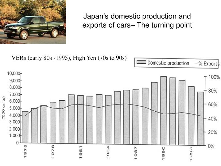 Japan s domestic production and exports of cars the turning point