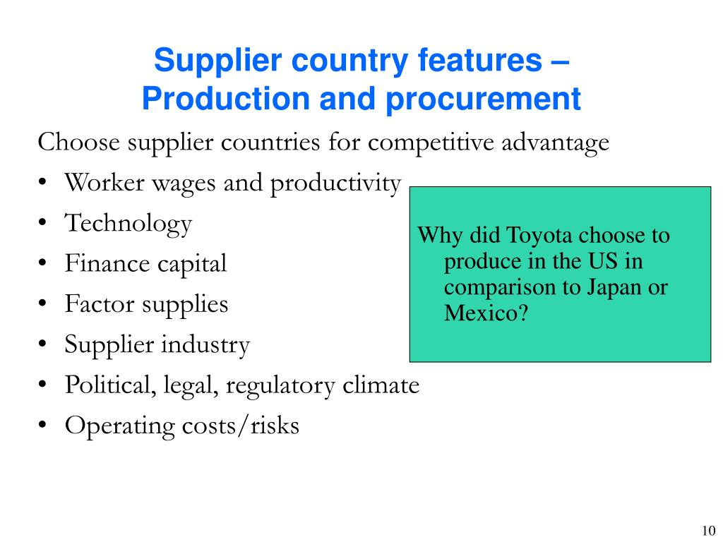 Supplier country features –