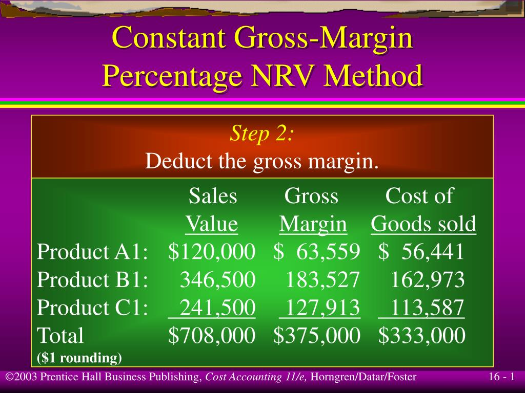 ppt constant gross margin percentage nrv method powerpoint