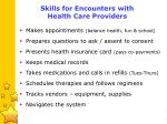 skills for encounters with health care providers