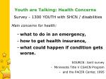 youth are talking health concerns