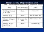 respiratory depression and cses