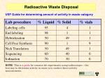 radioactive waste disposal28
