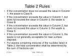 table 2 rules