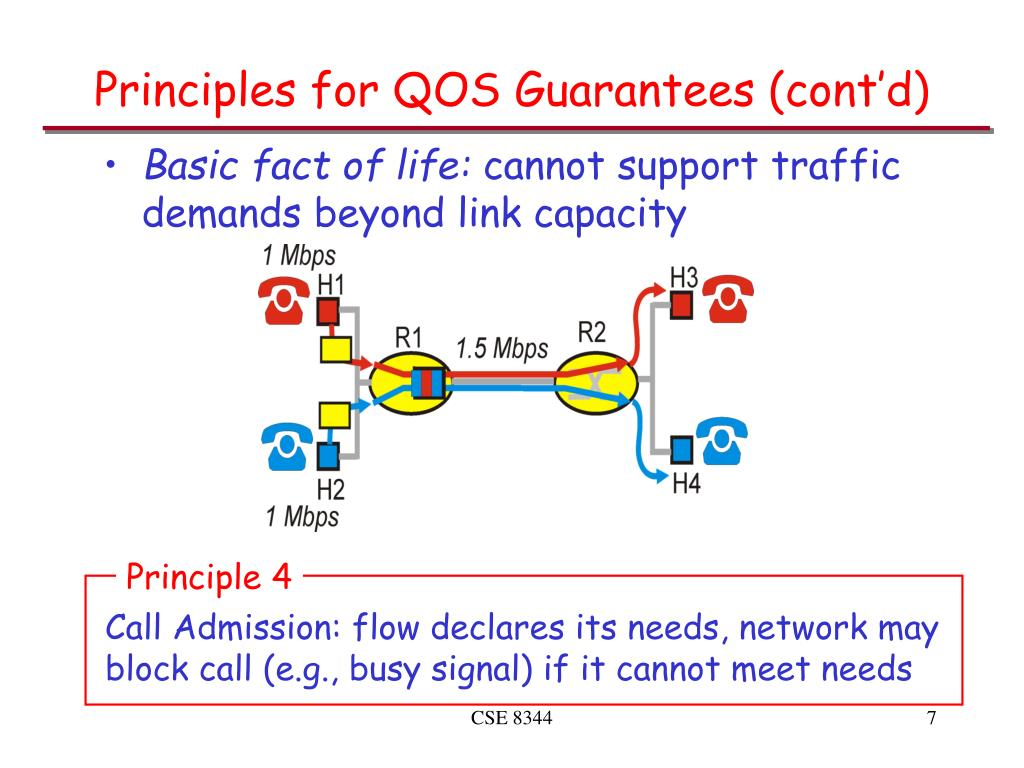 Principles for QOS Guarantees (cont'd)
