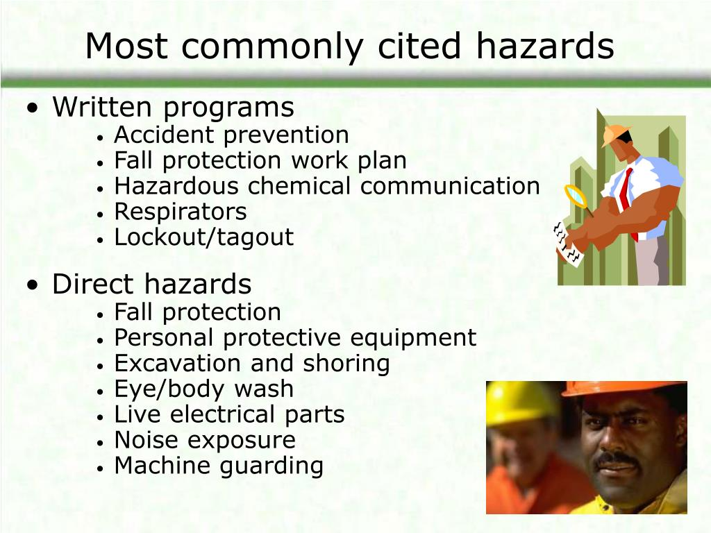 Most commonly cited hazards