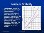 nuclear stability17