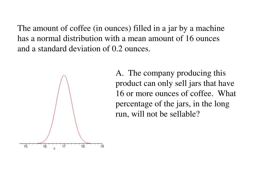The amount of coffee (in ounces) filled in a jar by a machine has a normal distribution with a mean amount of 16 ounces and a standard deviation of 0.2 ounces.