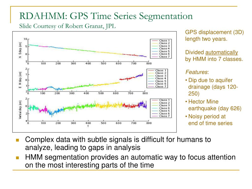 RDAHMM: GPS Time Series Segmentation