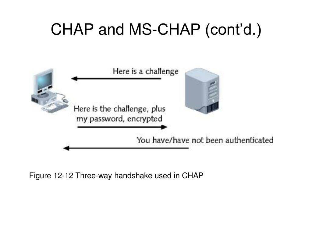 Figure 12-12 Three-way handshake used in CHAP