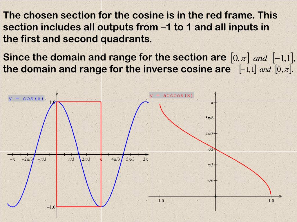 Since the domain and range for the section are the domain and range for the inverse cosine are
