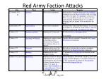 red army faction attacks
