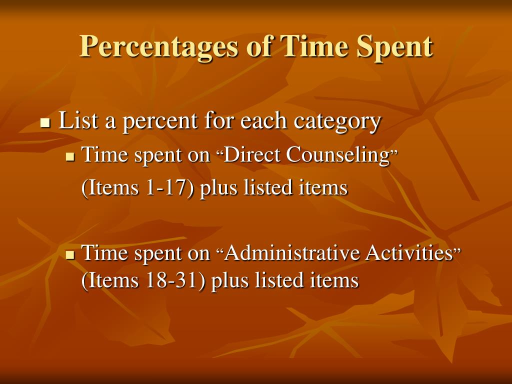 Percentages of Time Spent