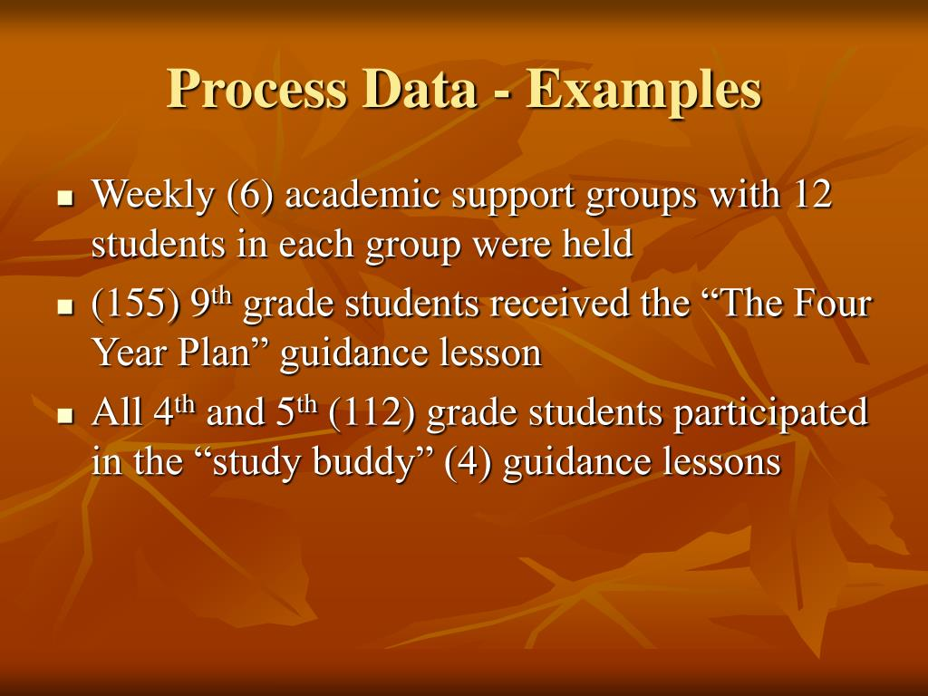 Process Data - Examples