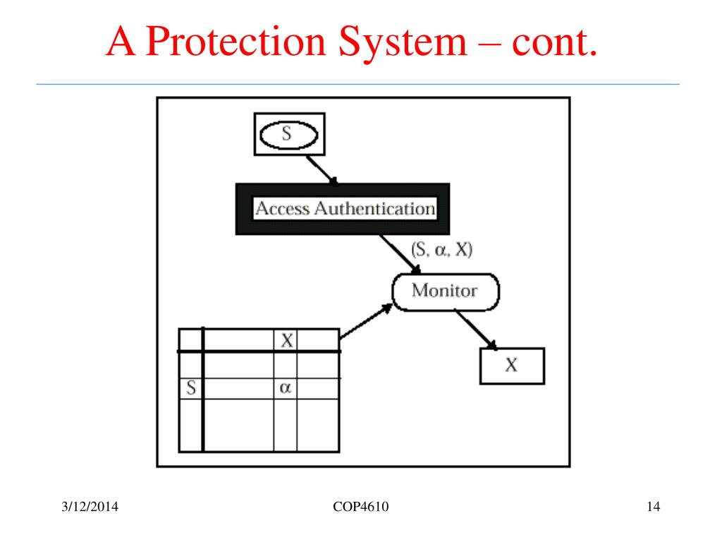 A Protection System – cont.