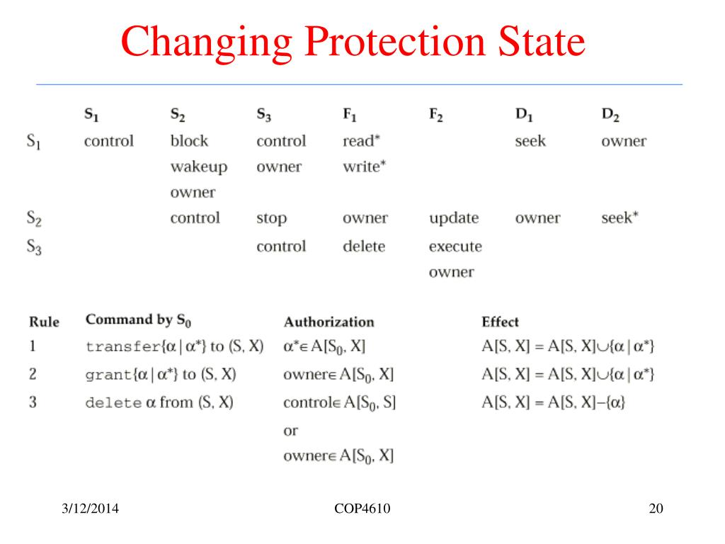 Changing Protection State