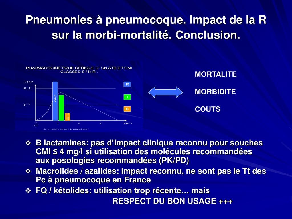 Pneumonies à pneumocoque. Impact de la R sur la morbi-mortalité.