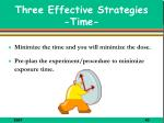 three effective strategies time