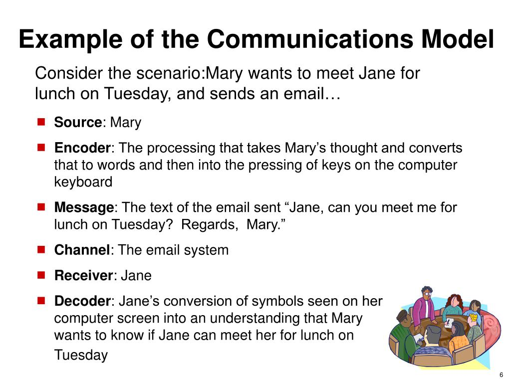 Example of the Communications Model