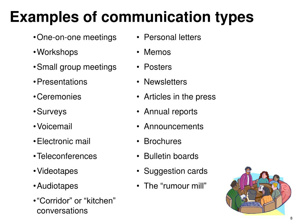 Examples of communication types