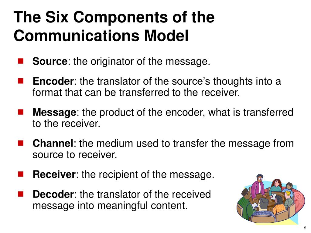 The Six Components of the Communications Model