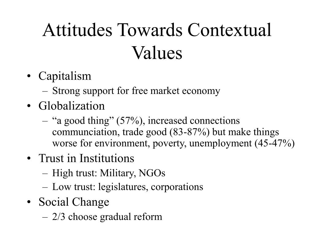 Attitudes Towards Contextual Values