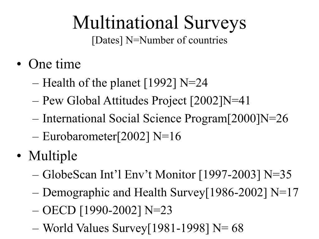 Multinational Surveys