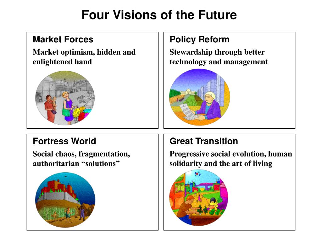 Four Visions of the Future