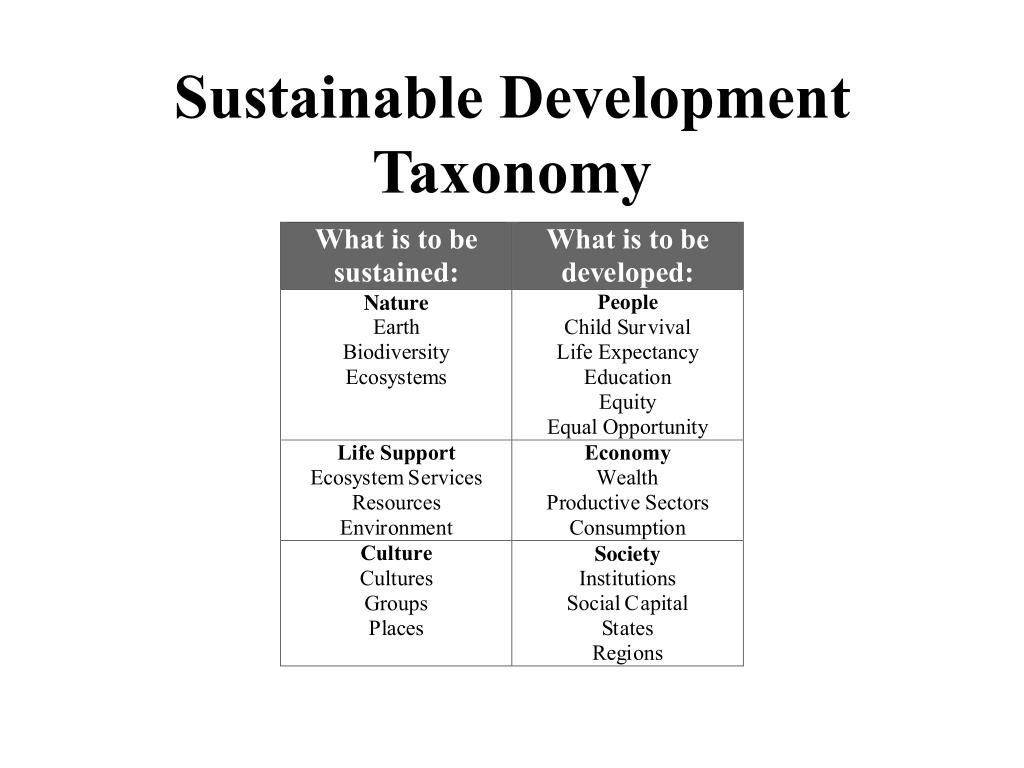 Sustainable Development Taxonomy