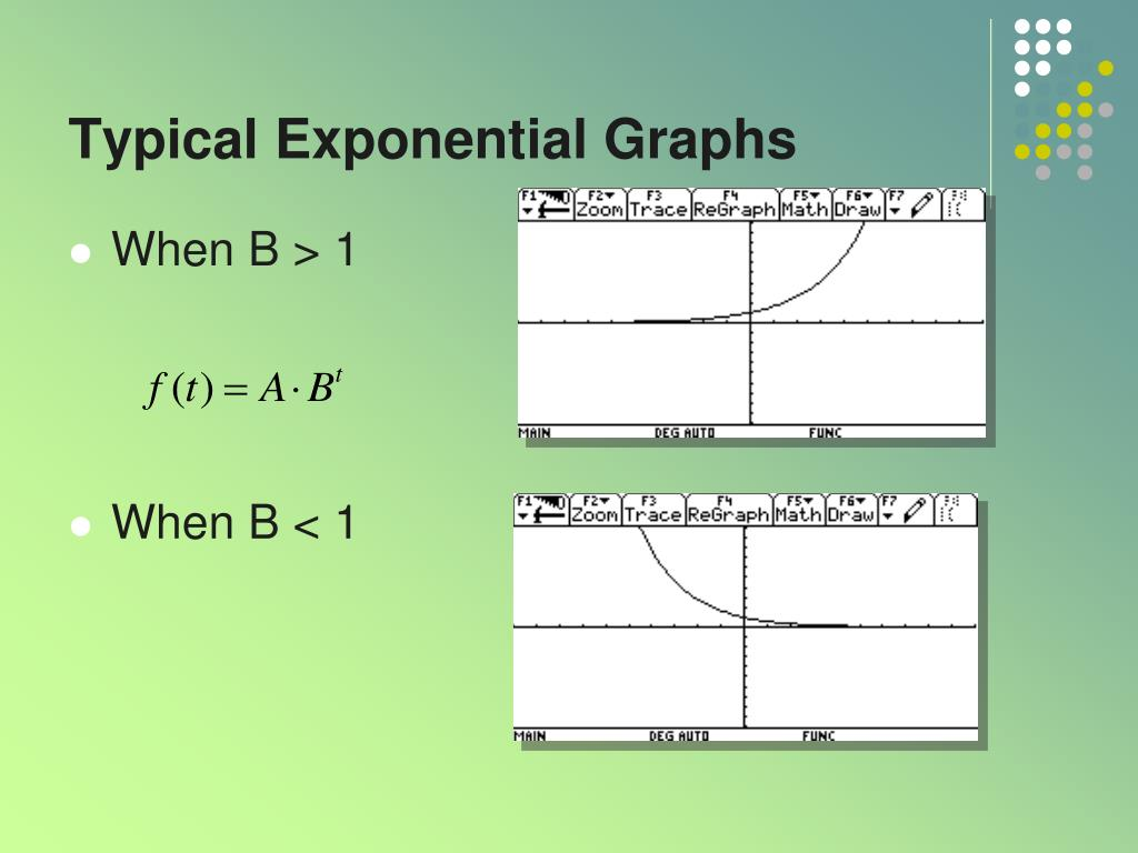 Typical Exponential Graphs