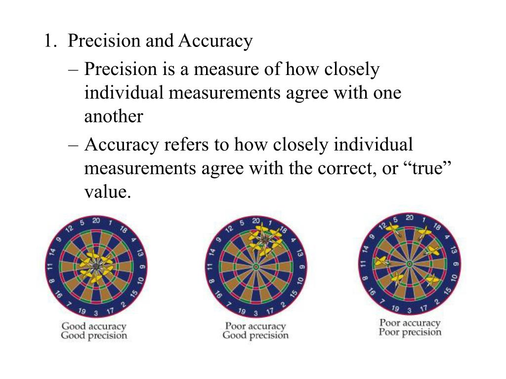 1.  Precision and Accuracy