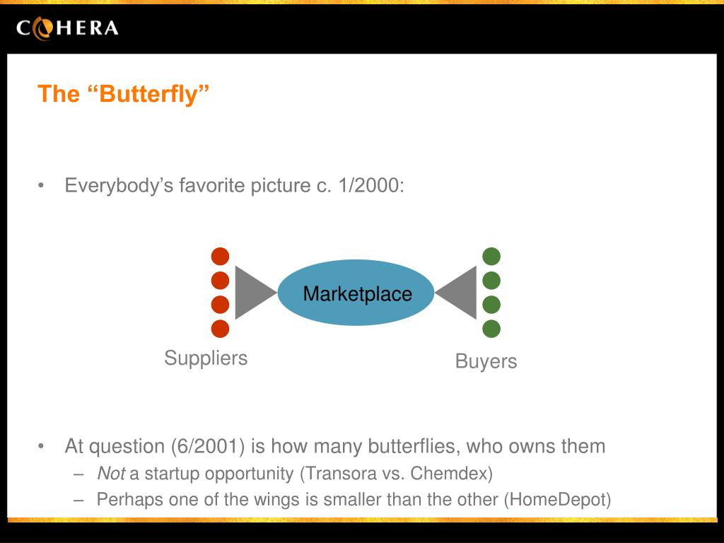 """The """"Butterfly"""""""