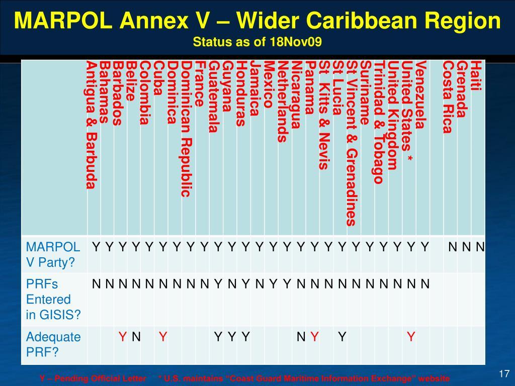 MARPOL Annex V – Wider Caribbean Region