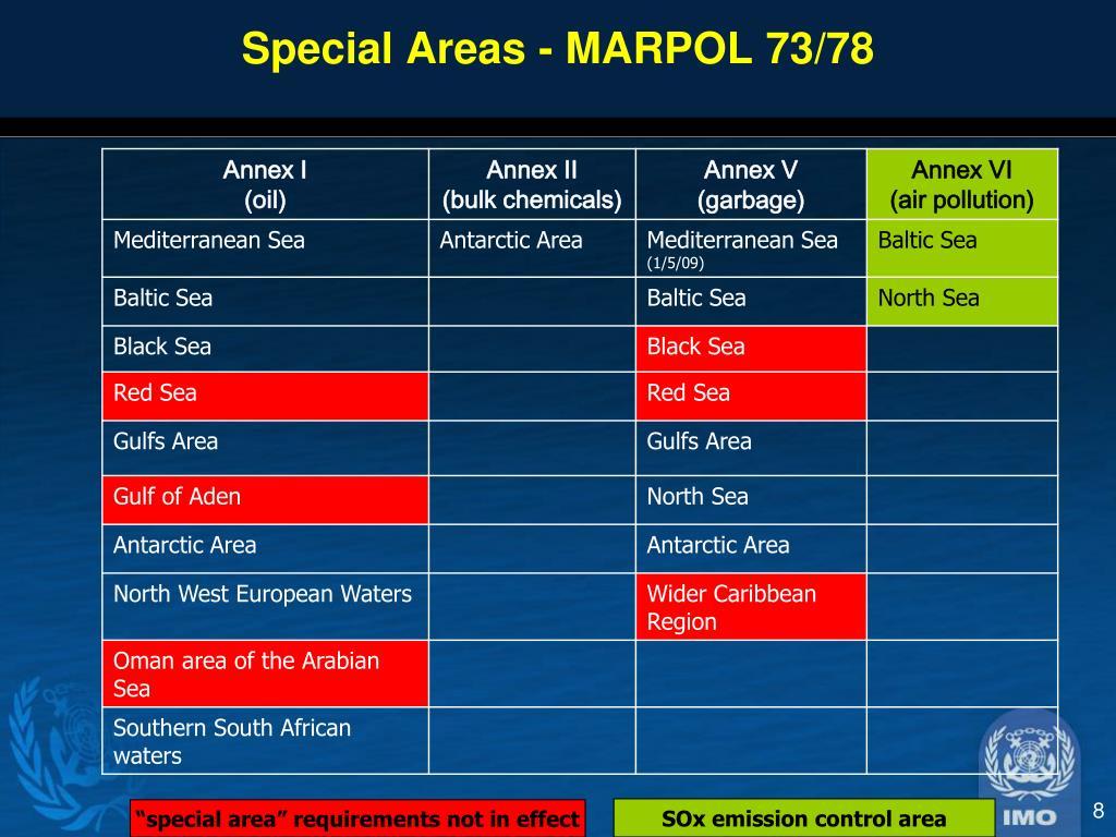 Special Areas - MARPOL 73/78