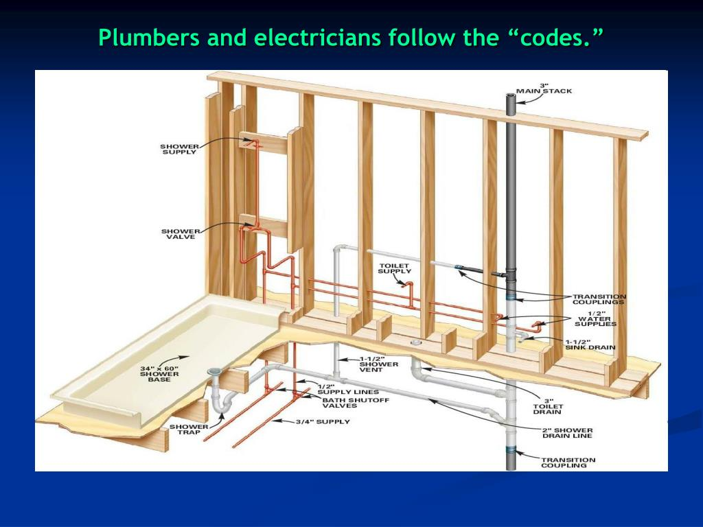 "Plumbers and electricians follow the ""codes."""