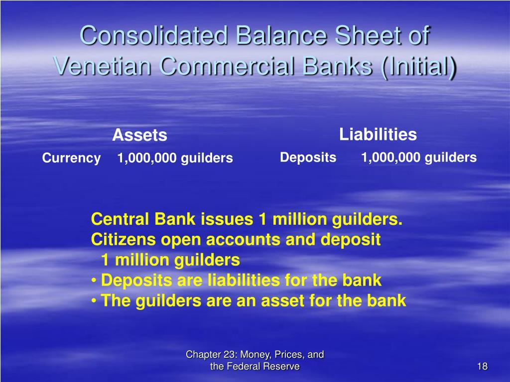 Consolidated Balance Sheet of